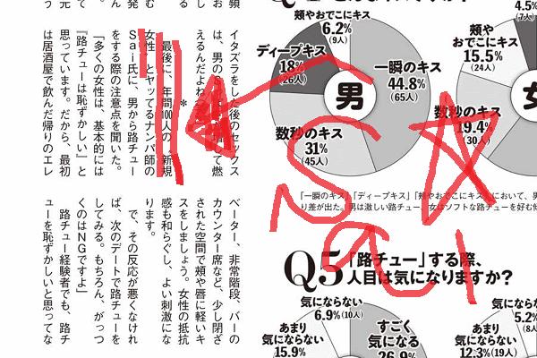 [路チューを使いこなせ!]ネットナンパ師Saiが現在発売中のプレイボーイに出演中です☆
