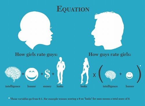 [ナンパは]どんな男子でも好きな女子を落とせる確率あるのをご存じ?[知性とユーモア]