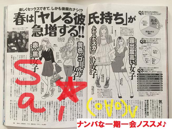 【出会いアプリ取材No77-3】週刊プレイボーイ 2016/3/19日発売号