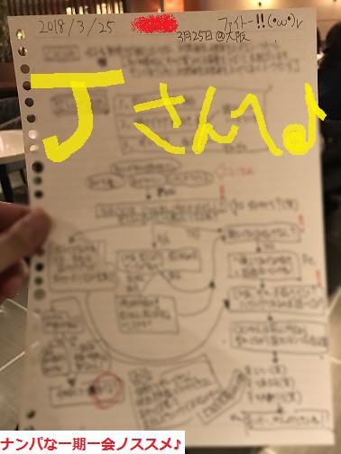 大阪でナンパとネットナンパ!出会えるコツを教えます。04