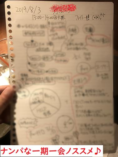 大阪,ナンパブログ,ハメ撮り